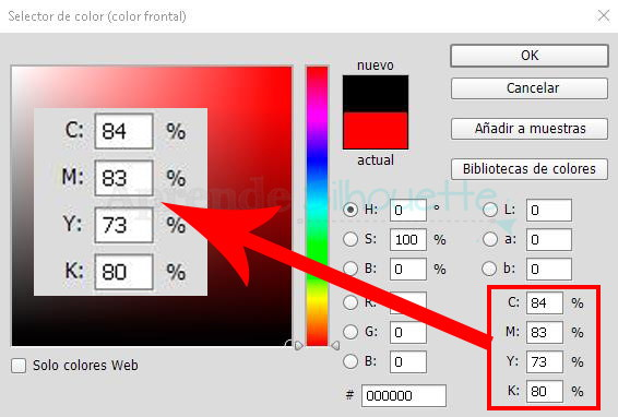Modos de Color RGB - CMYK